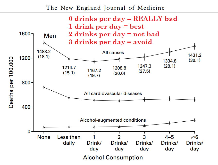 optimal-drinking-per-day